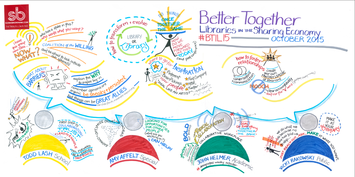 Better together libraries in the sharing economy rails for Extra mural classes