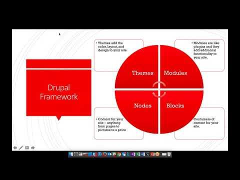 Drupal in an Hour